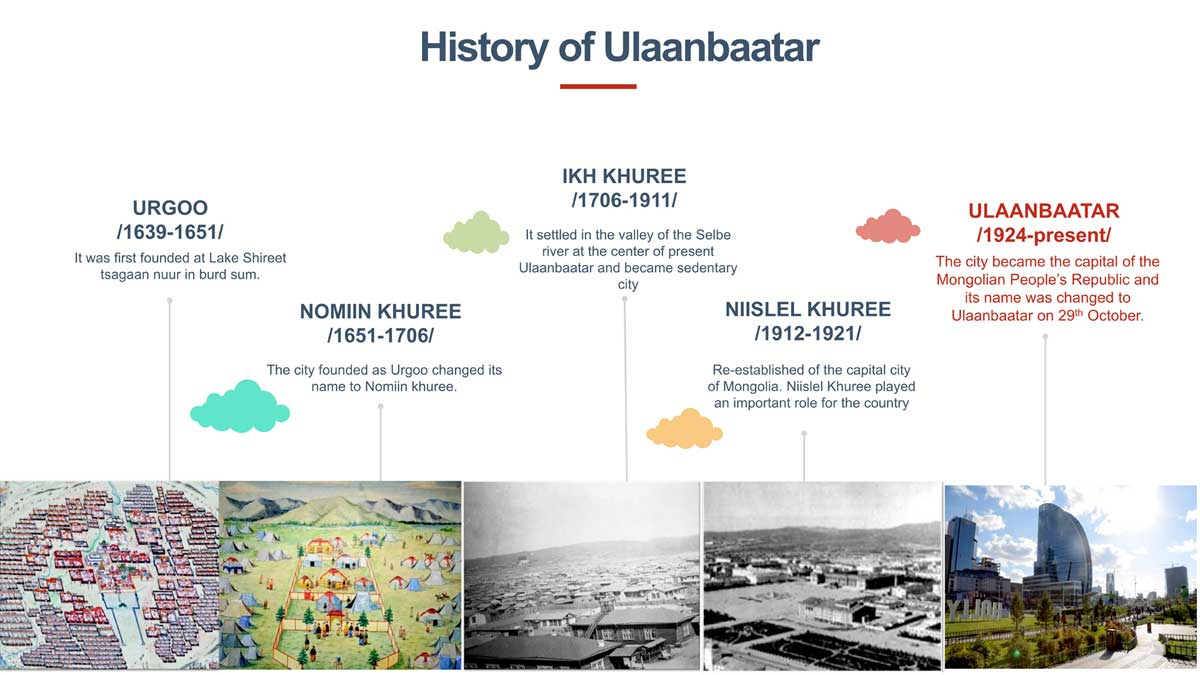 history of ulaanbaatar which is capital city of Mongolia